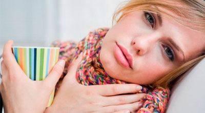 ангина виды симптомы лечение