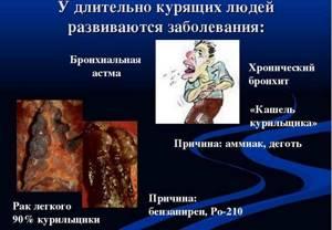 бронхит курильщика симптомы лечение