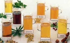 бронхит симптомы и лечение антибиотиками
