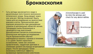 деформирующий бронхит симптомы и лечение