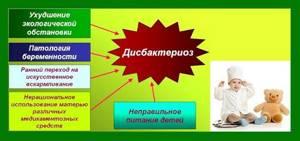 дисбактериоз после антибиотиков у грудничка симптомы и лечение