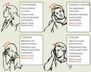 кривошея симптомы лечение у взрослых