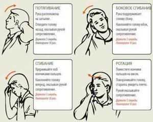 спастическая кривошея у взрослых симптомы и лечение