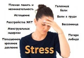 затяжной стресс симптомы и лечение
