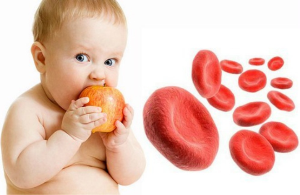 анемия у ребенка симптомы лечение