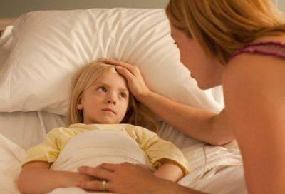 цистит симптомы и лечение у девочки препараты