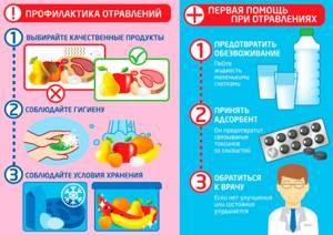 гастроэнтерит у ребенка симптомы лечение