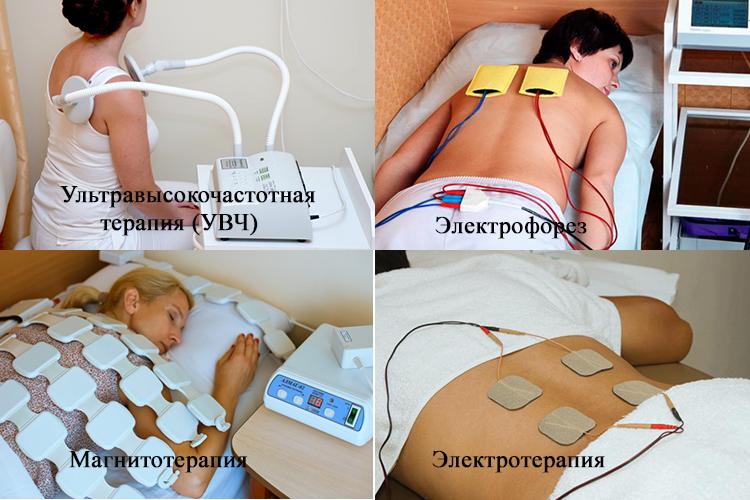 обострение хондроза шейного отдела симптомы и лечение в домашних условиях