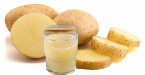 воспаление пищевода симптомы и лечение народными