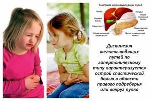 непроходимость желчных путей у ребенка симптомы и лечение