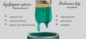 отравление парами краски у ребенка симптомы и лечение