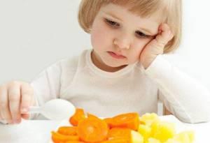 панкреатит у ребенка симптомы и лечение диета 5
