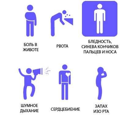 приступ панкреатита у ребенка симптомы лечение в домашних условиях