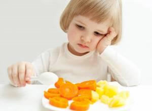 спастический колит симптомы и лечение у ребенка