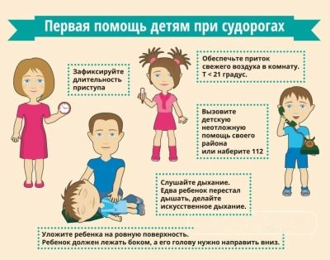 судороги у ребенка симптомы и лечение