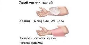 ушиб локтя у ребенка симптомы и лечение