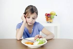 анорексия детская симптомы и лечение