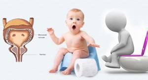цистит у ребенка 2 года симптомы и лечение народными средствами