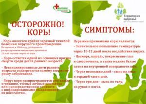лечение и симптомы кори у детей