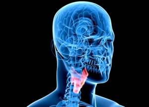 отечный ларингит симптомы и лечение