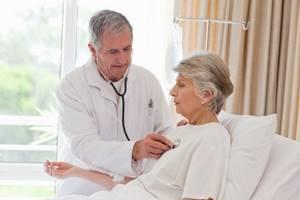 радикулит ноги симптомы и лечение дома