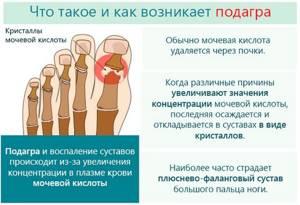 симптомы суставов на ногах лечение