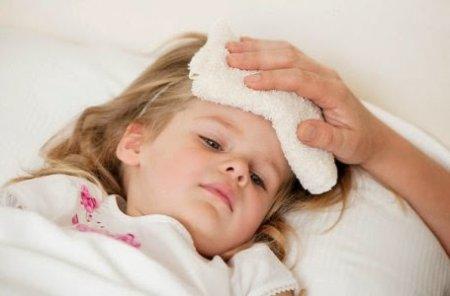 вирусная ангина у детей симптомы лечение