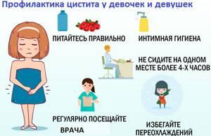 цистит симптомы лечение у детей